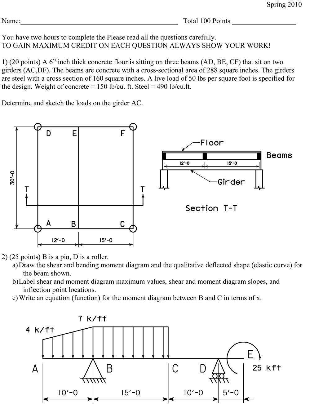 Structural Analysis Exam Tallbridgeguy Bending Moment Diagram Uniformly Distributed Load