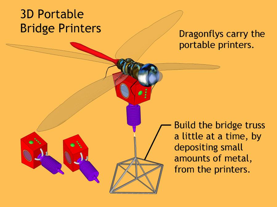 3D dragonfly bridge printers